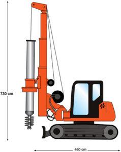 Equip de perforació P450