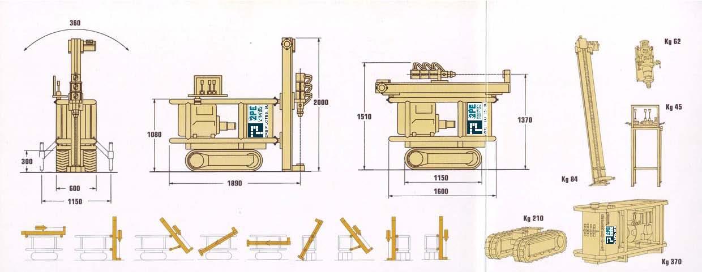 Equip de perforació M210