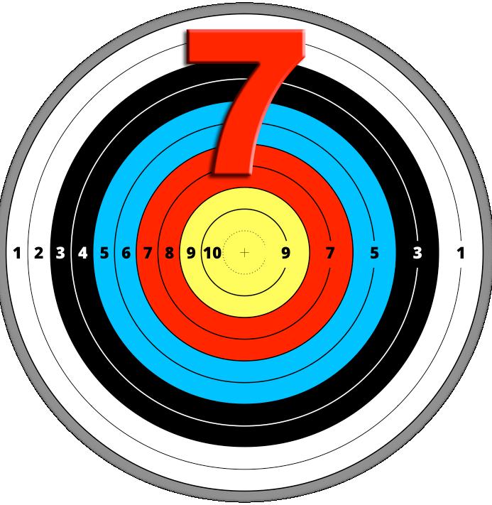 scoring 7